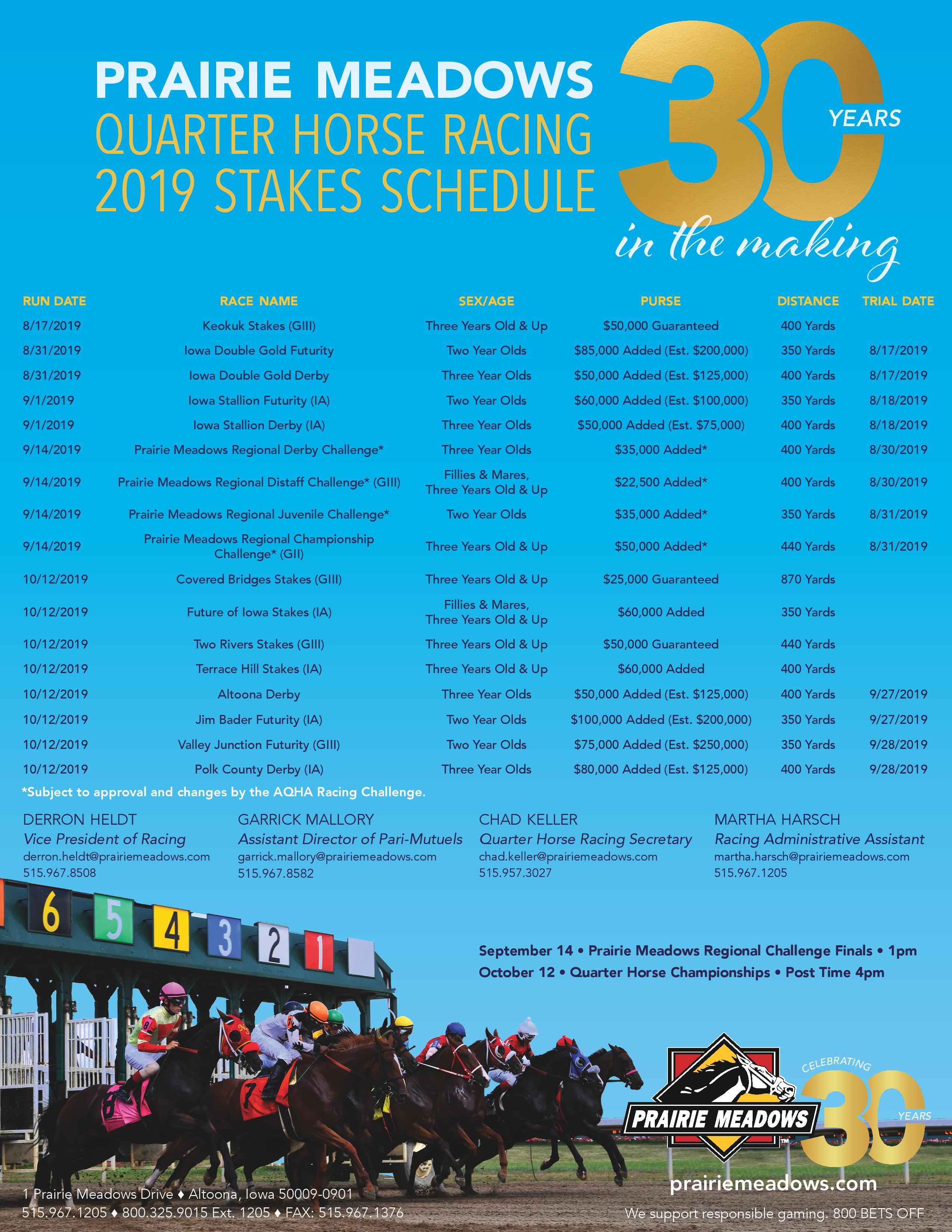 2019 Prairie Meadows QH Stakes Schedule